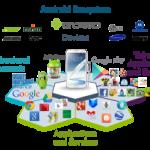 Android – OS yang semakin pesat berkembang …