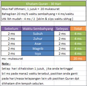 Quran30Hari-2