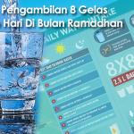Tips Minum 8 Gelas Air di Bulan Puasa